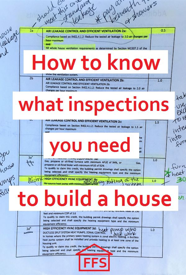 Best 25 house inspection ideas on pinterest buying for Build it green checklist
