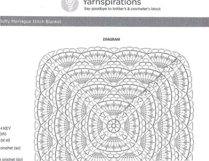crochet granny square diagram ls1 intake fluffy meringue baby afghan + tutorial | patterns pinterest diagram, ...
