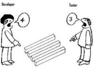 Developer vs Tester