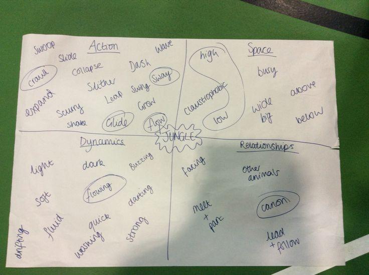 Relationships Worksheets