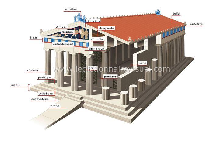 Xvi Anzar Dieu Sans Temple Art Temple Architecture