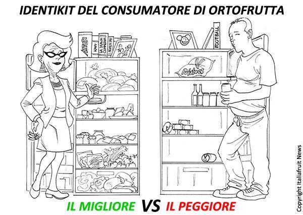 Via #italiafruit #identikit -> CHI MANGIA PIU' FRUTTA E VERDURA? UOMINI O DONNE? SPOSATI O SINGLE? COLTI O MENO ISTRUITI? ECCO L'IDENTIKIT