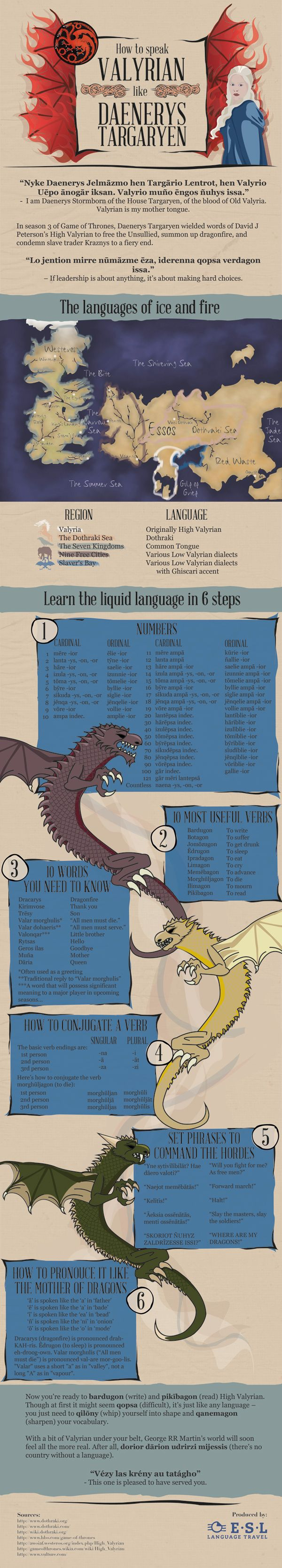 How to speak Valyrian like Daenerys Targaryen #Infographic #GoT #Gameofthrones