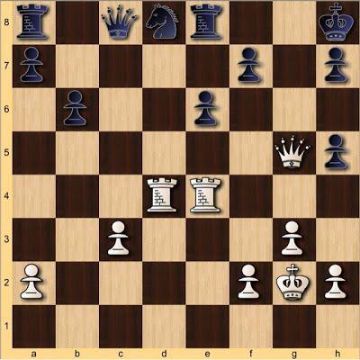 Σκακιστικός Κόσμος: Tricky puzzles 1 Πως κερδίζει ο λευκός ;