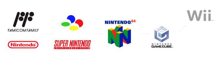 nintendo logo evolution the evolution of branding