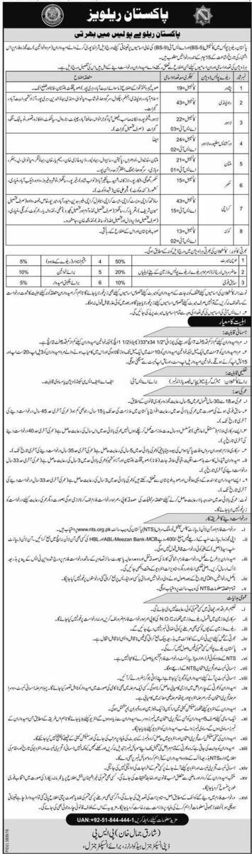 Pakistan Railways Police Constable & ASI NTS jobs