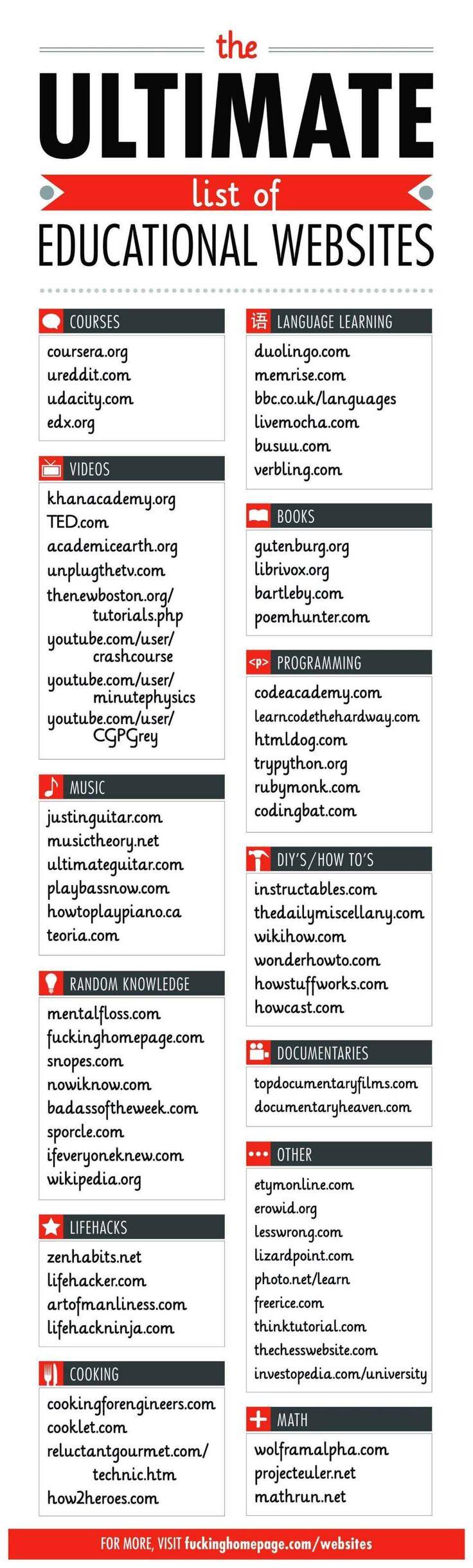 The Ultimate List of Educational Websites - UltraLinx