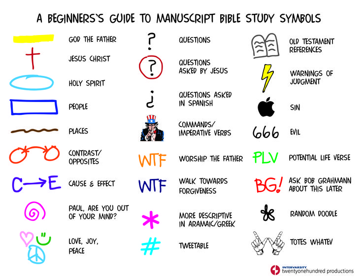 Bible Study Symbols - Interesting marking ideas... I'd change the wtf to something else though... -Jen
