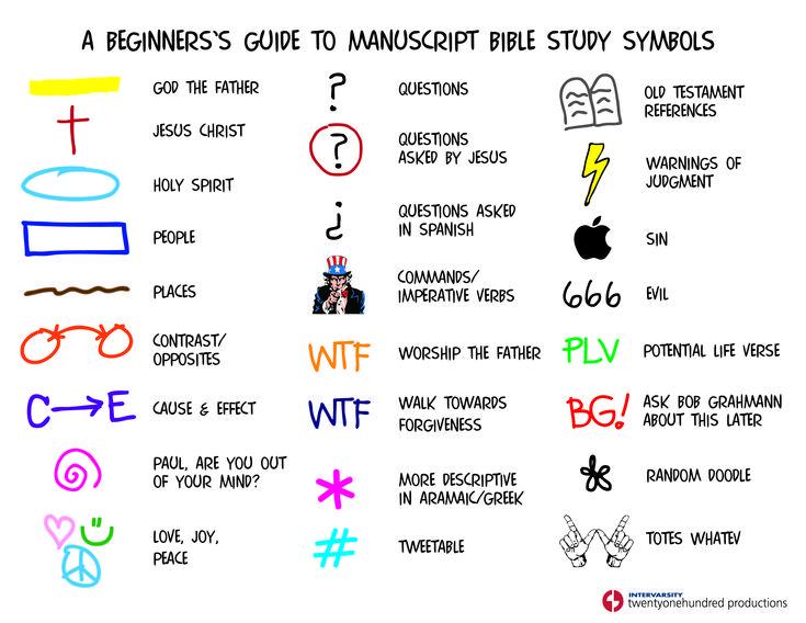 Bible Study Symbols - Interesting marking ideas... I'd change the wtf to something else though... -Jen