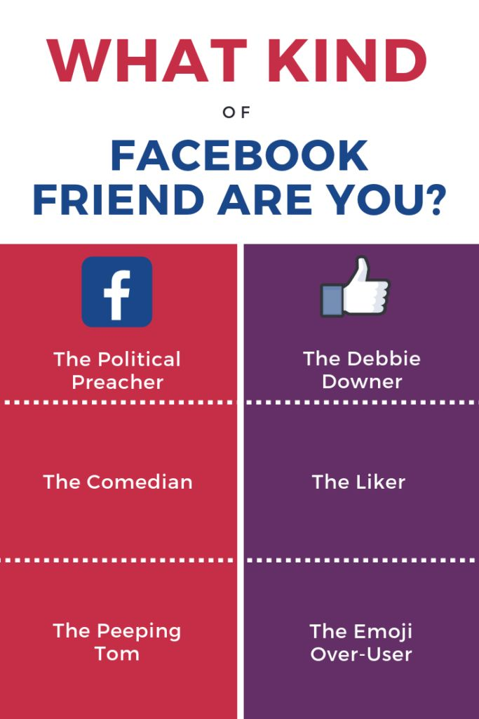 What Kind of Facebook Friend Are You? Are you being