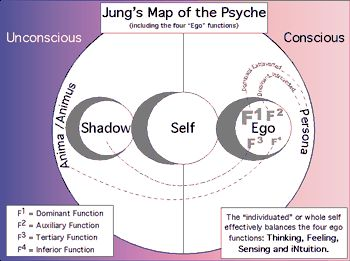 carl jungs the shadow essay Amazoncom: civilization in transition (the collected works of c g jung,  volume 10)  7: two essays on analytical psychology paperback  the fight  with the shadow: continues in the same direction as _after the  this is  volume 10 of the collected works of carl jung (1875-1961), civilization in  transition.