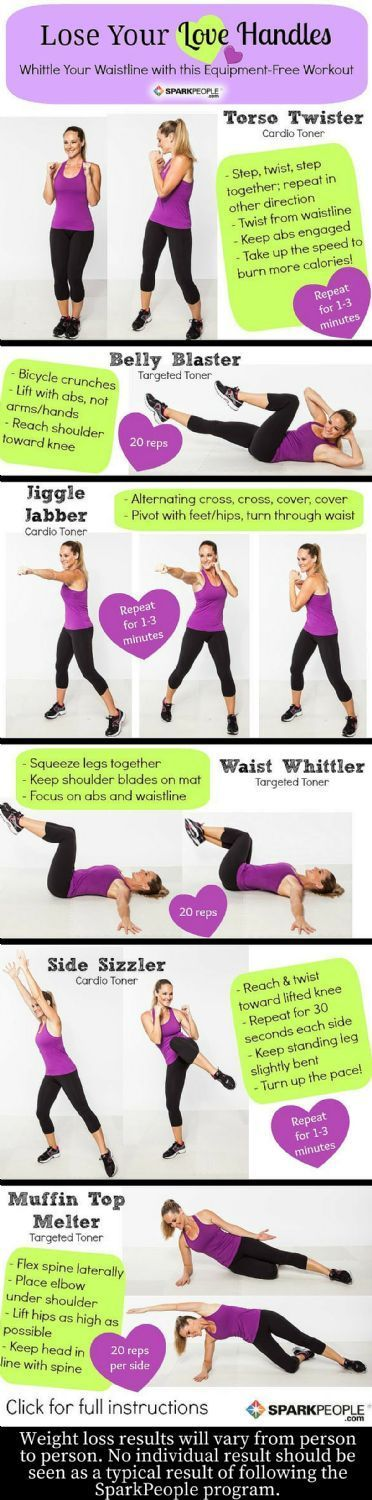 Aim to 'Lose Your Love Handles.' Get rid of those stubborn love handles with this belly-busting workout. | via @SparkPeople