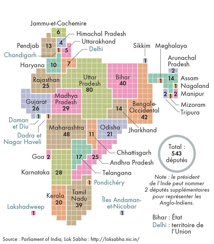The Parliament of India as a map: each square represents a seat. Map created by Hugues Piolet for Atlas de l'Inde, éd. Autrement (2016).