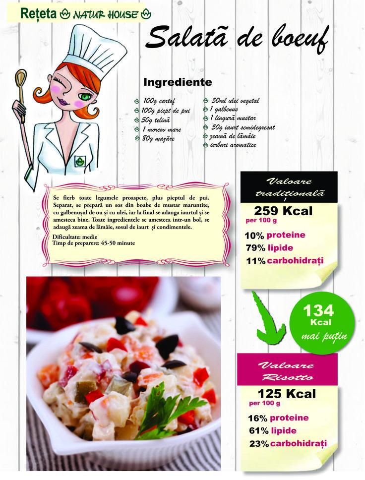 Reteta salata de boeuf cu putine calorii. Pentru mai multe retete sanatoase, vizitati site-ul http://natur-house.ro/