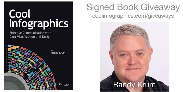 During December 2017, I am giving away one signed copy of my book   Cool Infographics !    Regi...
