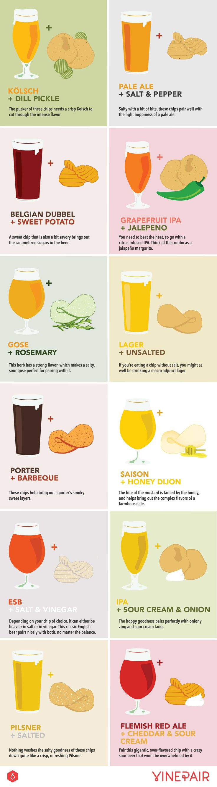 Beer Pairing For Every Potato Chip Flavor [Infographic]                                                                                                                                                                                 More  #craftbeer #beer