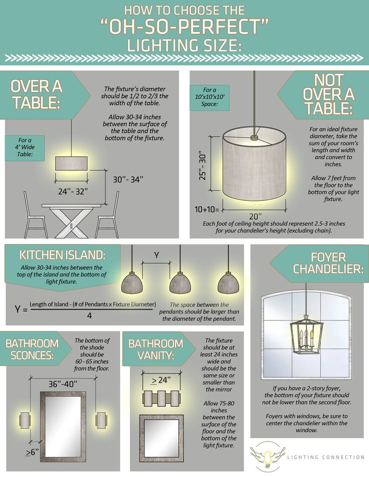 Lighting Size Guide Chandelier Sizing Help | Lighting Connection