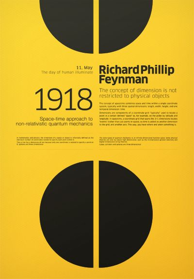 Richard Phillip Feynman 1918 | Metric72