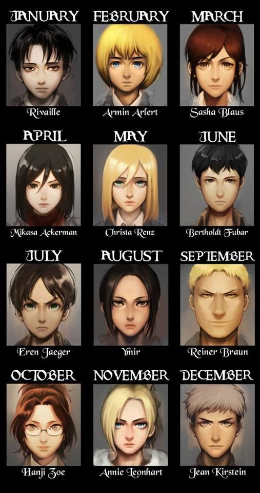 Anime Characters Born In August : Your birth month is shingeki no kyojin character who