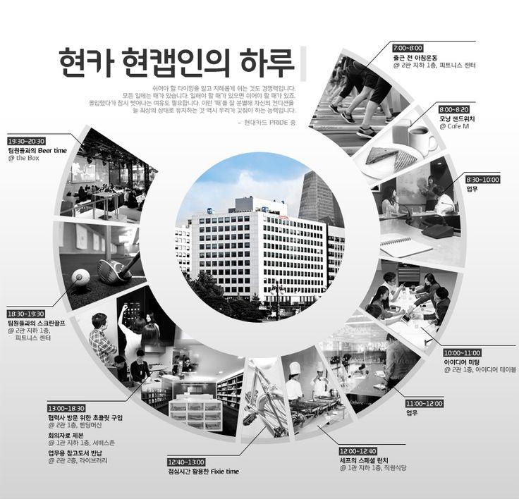 현대카드 현대캐피탈 현카 현캡인의 하루 직장인 직장생활 직장인의하루 스케줄 일과 회사생활