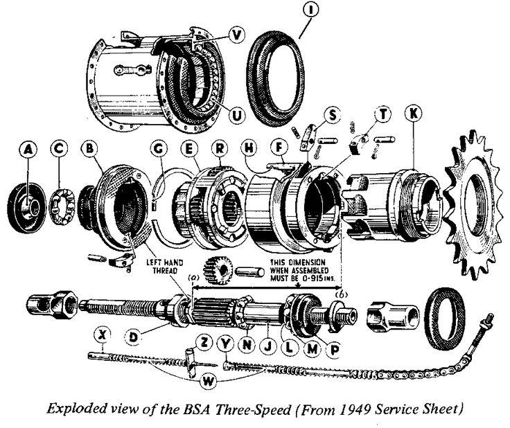 Google Strange Axle Assembly Instructions