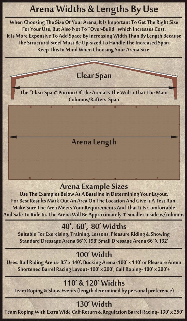 Texas Covered Horse Equestrian Arena Plans Sizes By Use