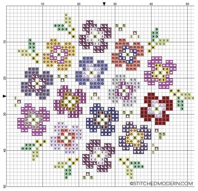 Free cross stitch pattern - Pansy Bouquet
