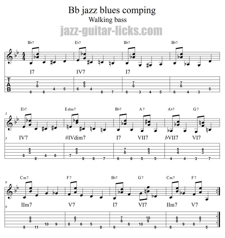 Bb jazz blues guitar walking bass