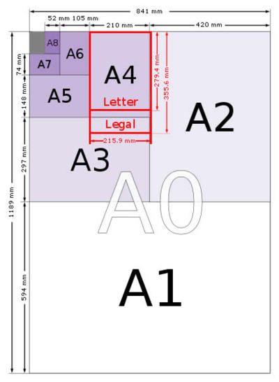 International Paper Sizes  Stories   Paper-Oh® Notebooks, Journals & Sketchbooks