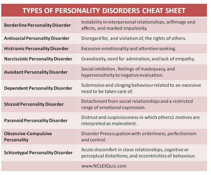 Types of Personality Disorders Cheat Sheet                                                                                                                                                                                 More