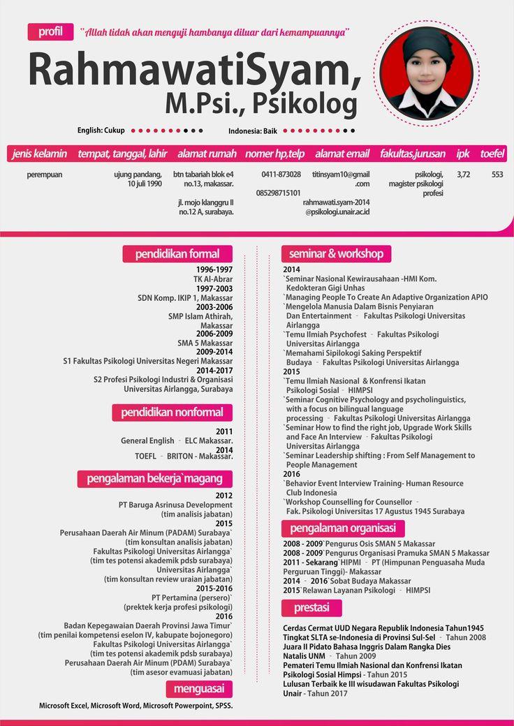 curriculum vitae design #curriculumvitae #design #coreldraw #psychograph