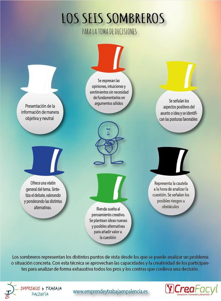 #Infografía Técnicas de #Creatividad Seis Sombreros
