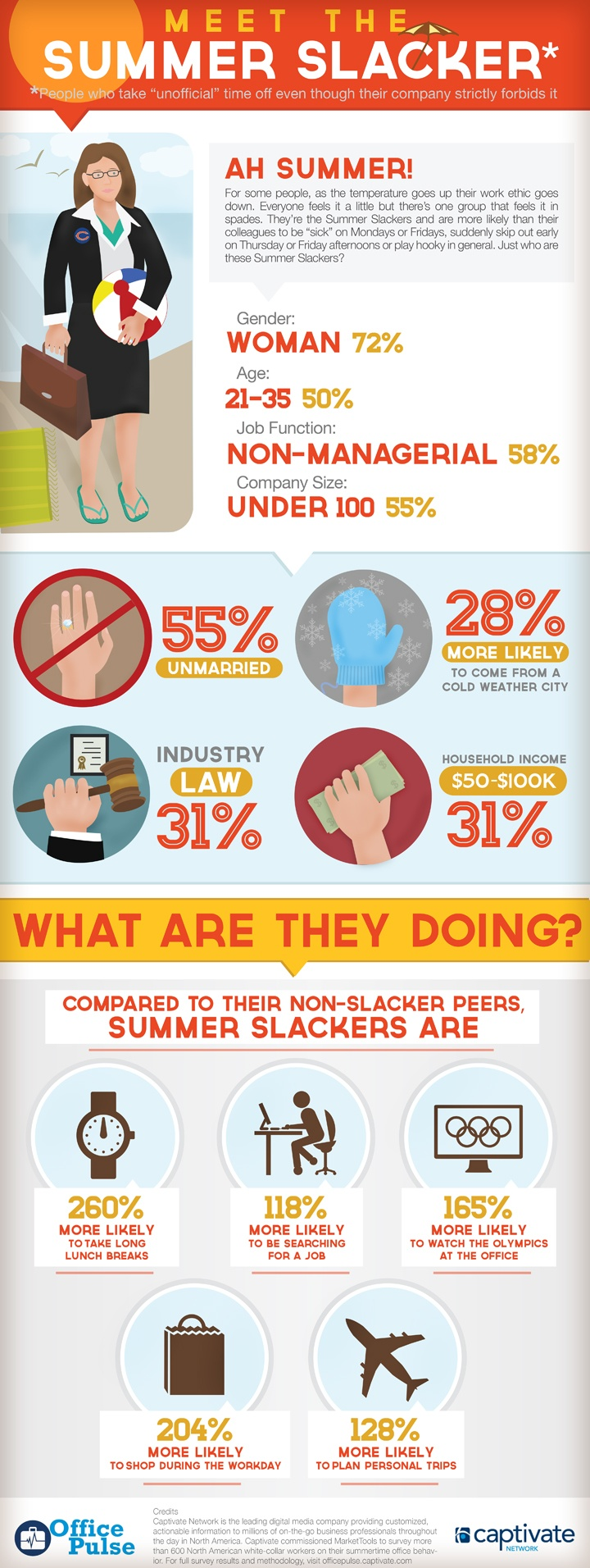 best images about work ethics motivational the summer slacker for some people as the temperature goes up their work ethic