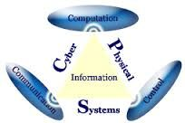 Risultati immagini per cyber physical systems