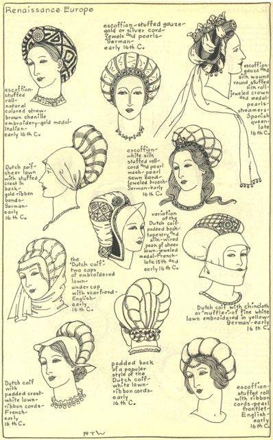 siglos XV Y XVI                                                       …