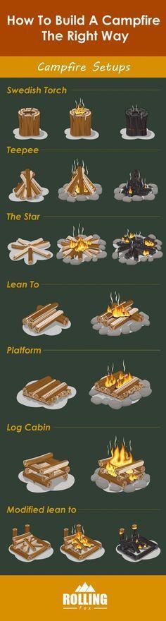 Fire types| Emergency fire| wilderness fire| Fire pit|
