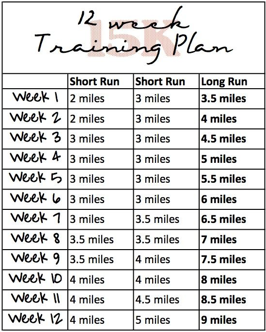 15k Training Plan