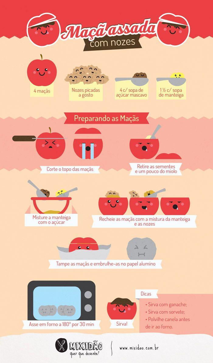 Receita infográfico de maçã assada com nozes