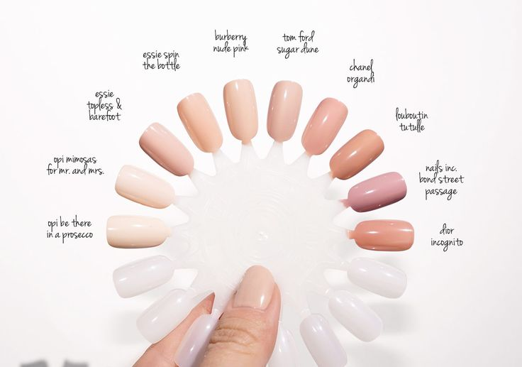 Neutral Nail Polish Swatches   The Beauty Look Book