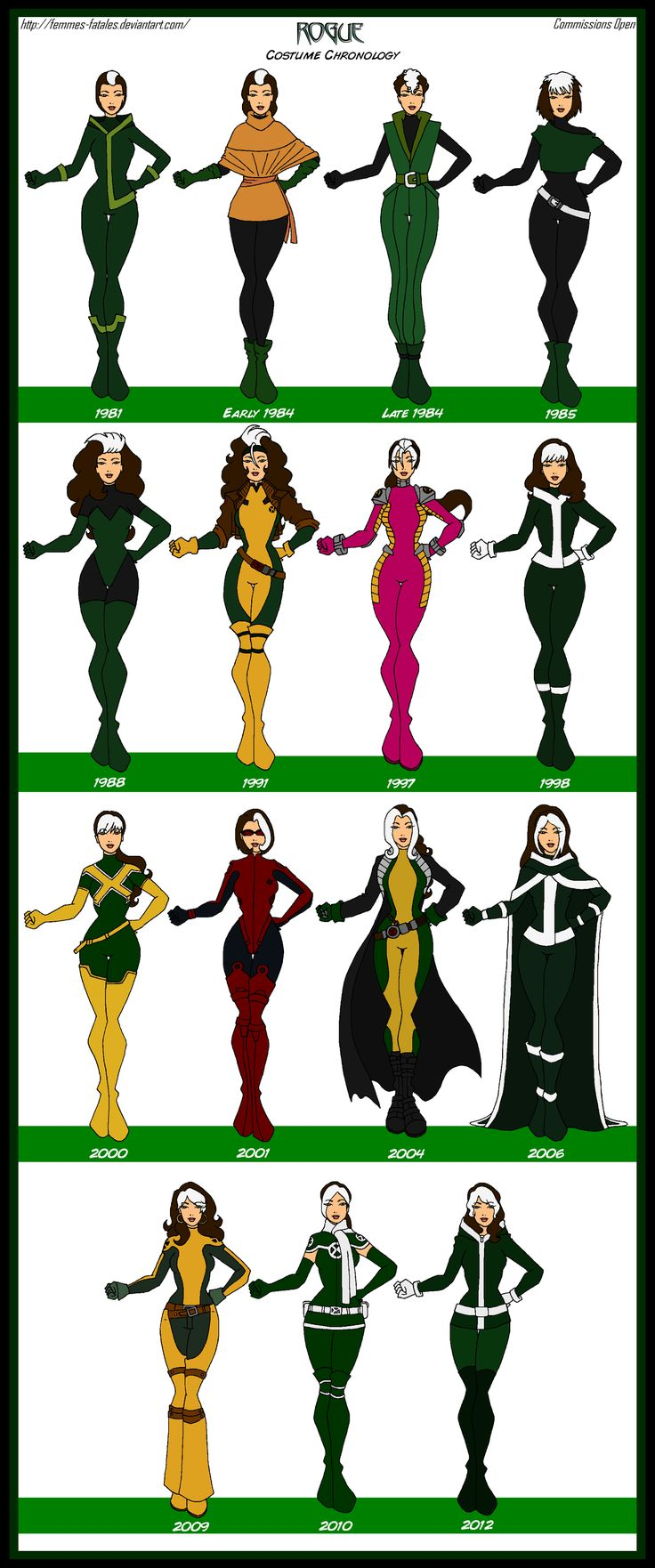 Rogue Costume Chronology by Femmes-Fatales.deviantart.com on @DeviantArt