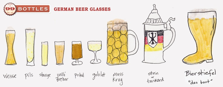 german beer glassware - Google Search