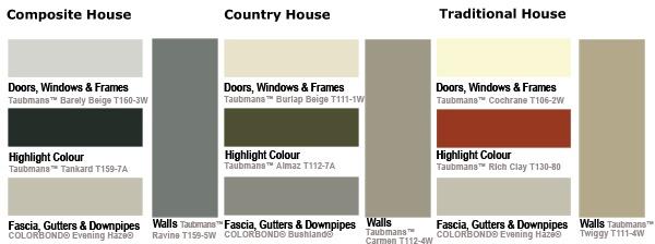 Colour Centre Evening Haze Colour Palette | Architecture ...