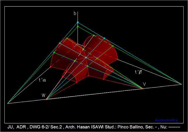 العقد المتصالب المخروطي= تقاطع بين اثنين من العقود المخروطية المتساوية  التقاطع بين اثنين من العقود المخروطية المتساوية ينتج عقد متصالب مخروطي ، بشرط ان يكون محاورهما متحدة المستوى وأن يشكلان زاوية 90 درجة فيما بينهما