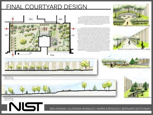13 best spatial design images on pinterest landscape for Learn landscape design