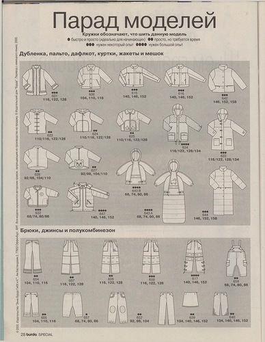 Burda Detská móda №1 2000 - Girlfriend ihly, šitie a patchwork - CREATIVE RUKY - Vydavateľ - čiara života