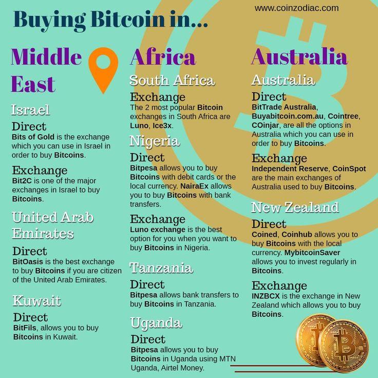 tanzania bitcoin exchange