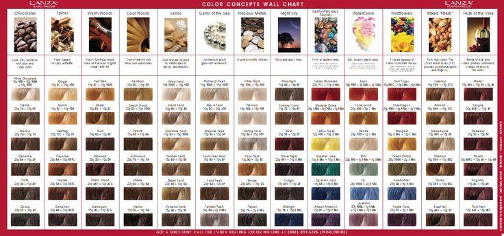 Lanza Hair Color Chart Erkalnathandedecker