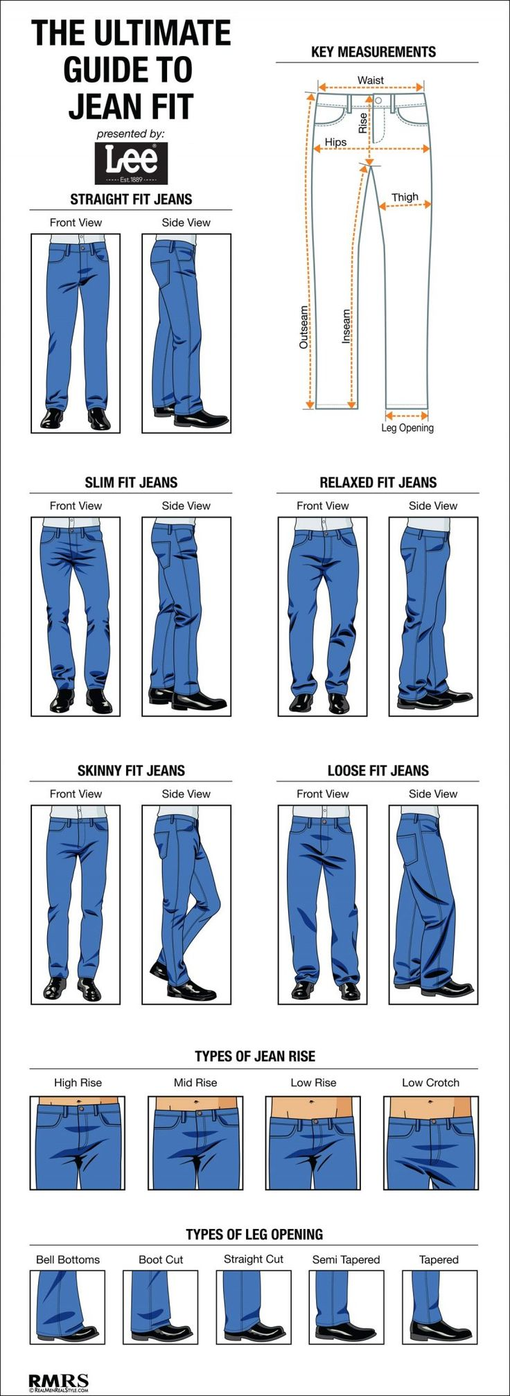 Business Insider: How Men's Jeans Should Fit #mensfashion #infographic