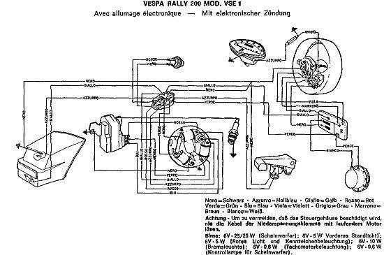 Vespa Wiring Diagrams ในปี 2020 (มีรูปภาพ)