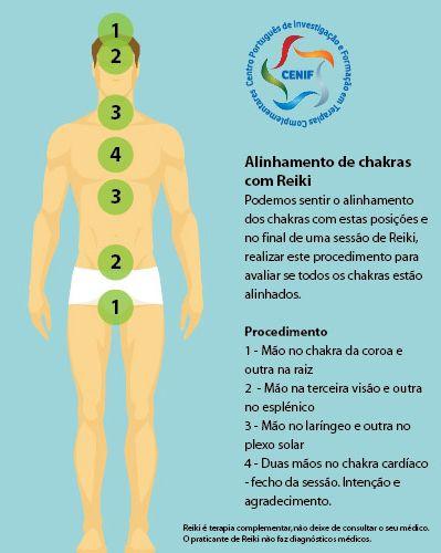 Alinhamento de chakras num tratamento de Reiki